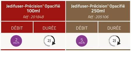Tables des contenances - Jedifuser Opacifié